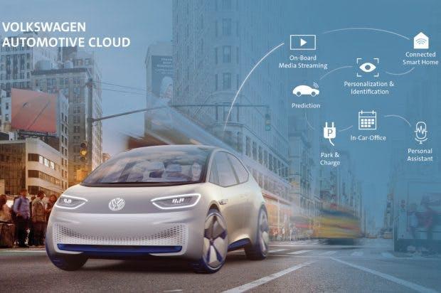 """In der """"Volkswagen Automotive Cloud"""" sollen die digitalen Dienste und Mobilitätsangebote des Autobauers gebündelt werden. (Bild: Volkswagen AG)"""