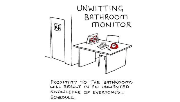7 Sitzplätze im Büro und was sie über dich aussagen. (Grafik: Chaz Hutton / Instagram)