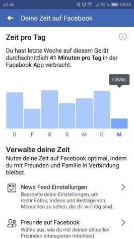 Zeit auf Facebook Dashboard