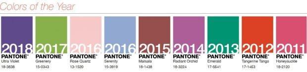 Die Pantone Farbe Des Jahres 2019
