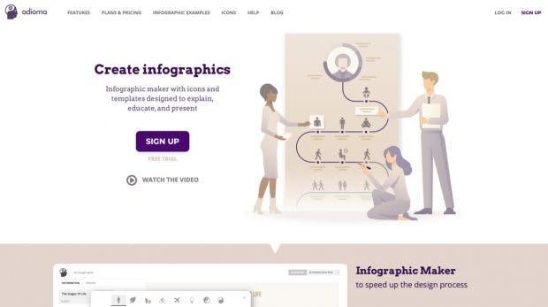 Adioma eignet sich für Infografiken mit dezenter Optik. (Screenshot: t3n)