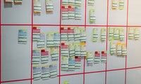 Scrum: Was macht ein Product-Owner?