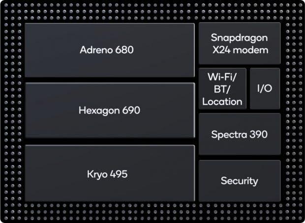 Neues Qualcomm-SoC: Der Snapdragon 8cx. (Grafik: Qualcomm)