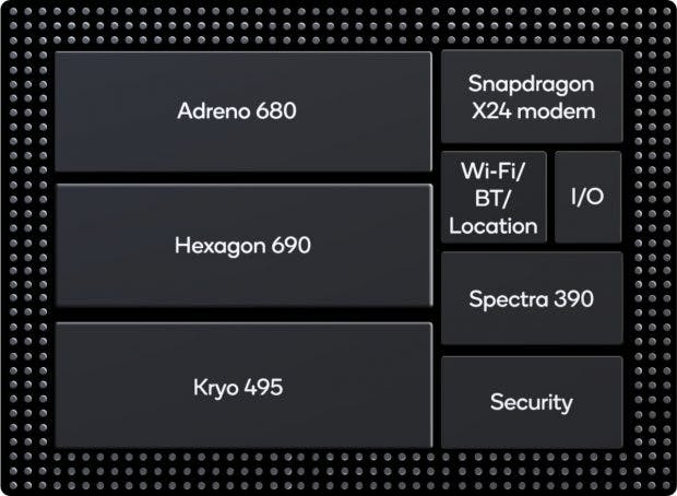Neues Qualcomm-SoC: Der Snapdragon 8cx. (Grafik: Qualcomm)