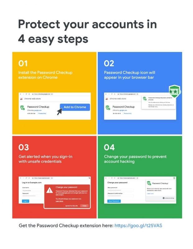 Chrome-Erweiterung: So funktioniert der Password-Checkup. (Grafik: Google)