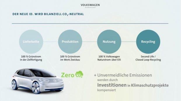 Volkswagen will komplett CO2-neutral produzieren. (Screenshot: t3n)