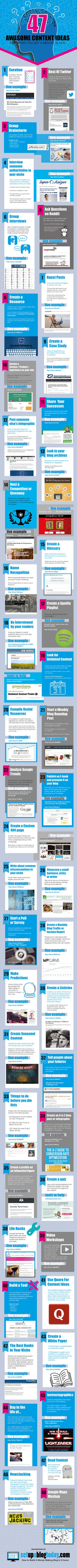47 great ideas for content