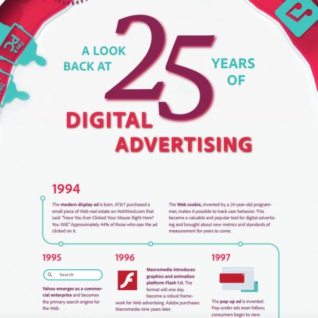 25 Jahre Online-Werbung