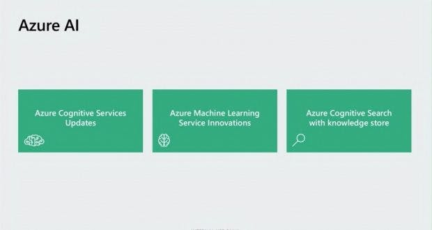 Azure KI. (Screenshot: Microsoft; t3n)