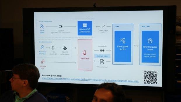 Microsofts Spracherkennung kann künftig zwischen Sprechern unterscheiden. (Foto: t3n)
