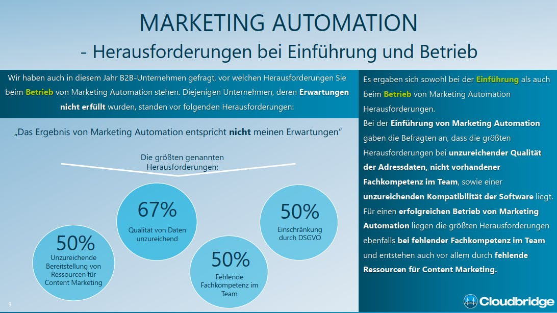 Marketing Automation Report 2019