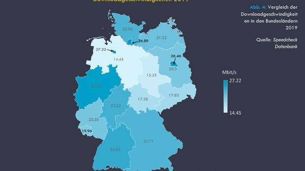 Kupferrepublik Deutschland: So steht es um das Breitband-Internet