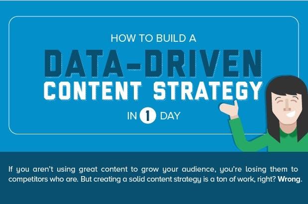 So entwickelst du an einem Tag eine Content-Marketing-Strategie