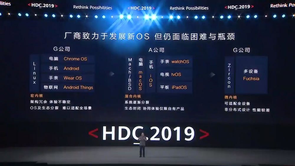 Huaweis Harmony OS: Fragmentierung bei Android und iOS. (Screenshot: t3n)