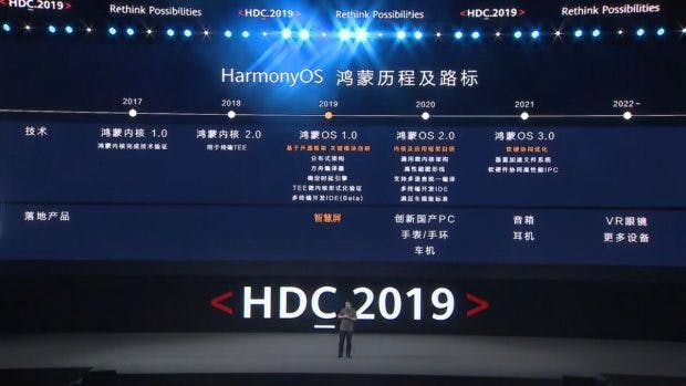 Huaweis Harmony OS Roadmap. (Screenshot: t3n)