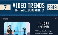 7 Video-Trends, die du kennen solltest