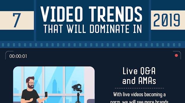 7 Video-Trends, die du kennen solltest