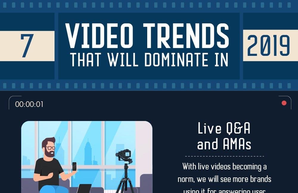 Bedeutende Trends für Video können helfen, dein Angebot zu verbessern. (Grafik: Branex)