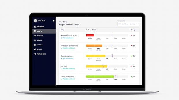 Bunch.ai: Dieses Tool analysiert eure Slack-Konversationen