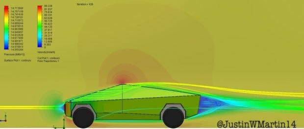 Tesla Cybertruck Aerodynamik
