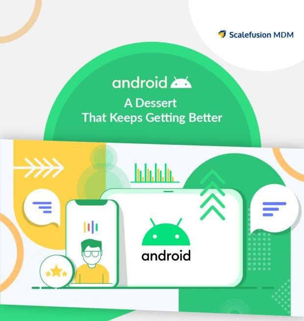 Die Geschichte von Android in einer Infografik. (Grafik: Scalefusion)