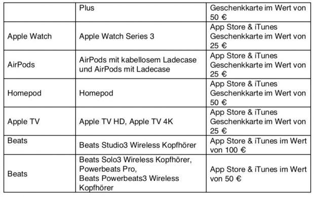 Black Friday In Deutschland 2019 Die Besten Tech Deals In Der Ubersicht