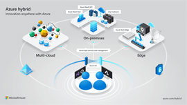 Das Konzept hinter Azure Arc. (Grafik: Microsoft)