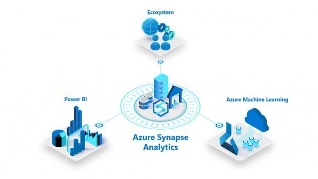 Azure Synapse Analytics. (Grafik: Microsoft)