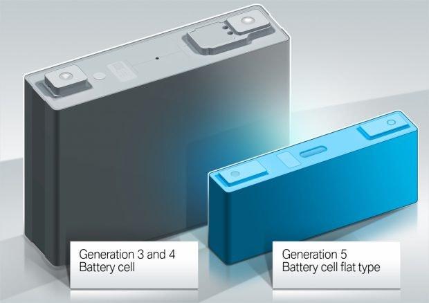 Die neue Batterie ist im Vergleich zu den Vorgängergenerationen kompakter. (Bild: BMW)
