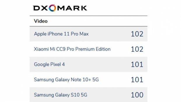 DXOMark Kamera-Smartphones Video-Test. (Screenshot: DXOMark)