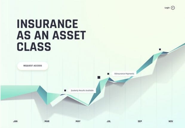 Abstract Data Visualization. Source: ledgerinvesting.com