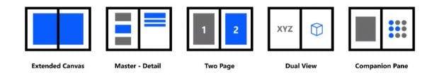 Die initialen Pattern für die Dual-Screen-Entwicklung. (Illustration: Micrososft)