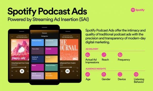Spotify führt zielgerichtete Podcast-Werbung ein. (Grafik: Spotify)