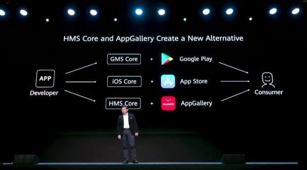 Huawei positioniert seine App-Gallery mutig neben Apples und Googles digitalen Läden. (Screenshot: t3n)