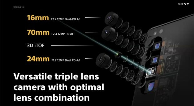 Sony Xperia 1 II mit neuer Triple-Kamera. (Screenshot: t3n)