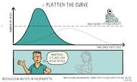 Corona grafisch: Die Story hinter #Flattenthecurve