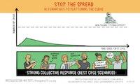 Kampf gegen Sars-CoV-2: Stop the Spread ist Flatten the Curve 2.0