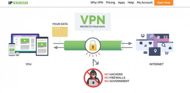 IPVanish Webseite