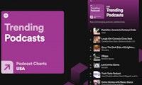 Spotify veröffentlicht Podcast-Charts