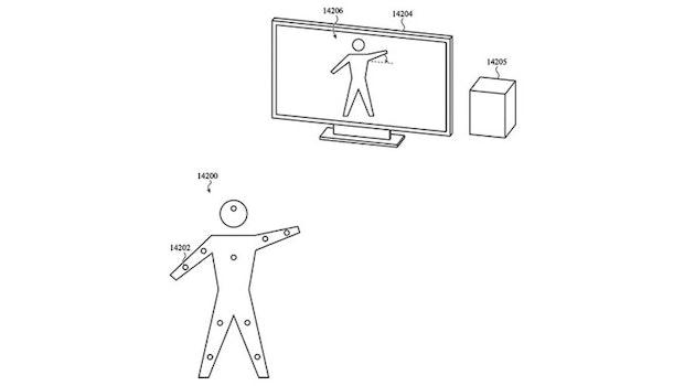وفقًا لرسم براءة اختراع Apple ، يمكن ربط العلامات الهوائية بالجسم للتحكم في الصورة الرمزية.  (رسم تخطيطي: Patently-Apple ، USPTO)
