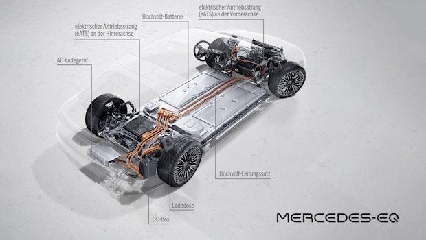 Alle EQS besitzen einen elektrischen Antriebsstrang (eATS) an der Hinterachse, die Versionen mit 4Matic zusätzlich auch einen eATS an der Vorderachse. (Bild: Mercedes-Benz AG)