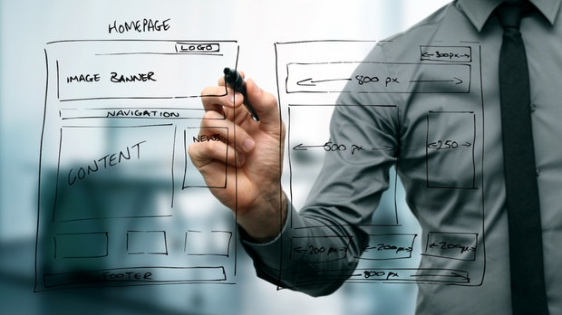 Wie alles anfing: Die Websites bekannter Startups im Zeitstrahl